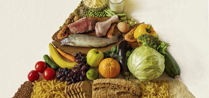 Toidupüramiid annab juhised tasakaalustatud menüüks.