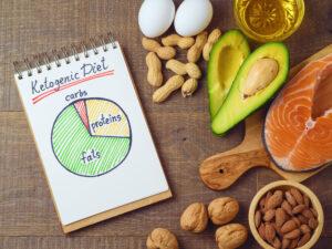 Pole olemas standardset ketodieeti, kus makrotoitainete suhe on kindlaks määratud. Üldiselt jaotuvad päevaga tarbitavad makrotoitained keskmiselt: 70–80% rasva, 5–10% süsivesikuid ja 10–20% valku.
